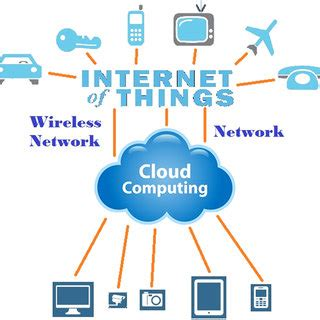 Data security in cloud computing research papers 2017 2018